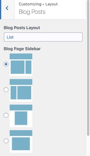 blog post layout